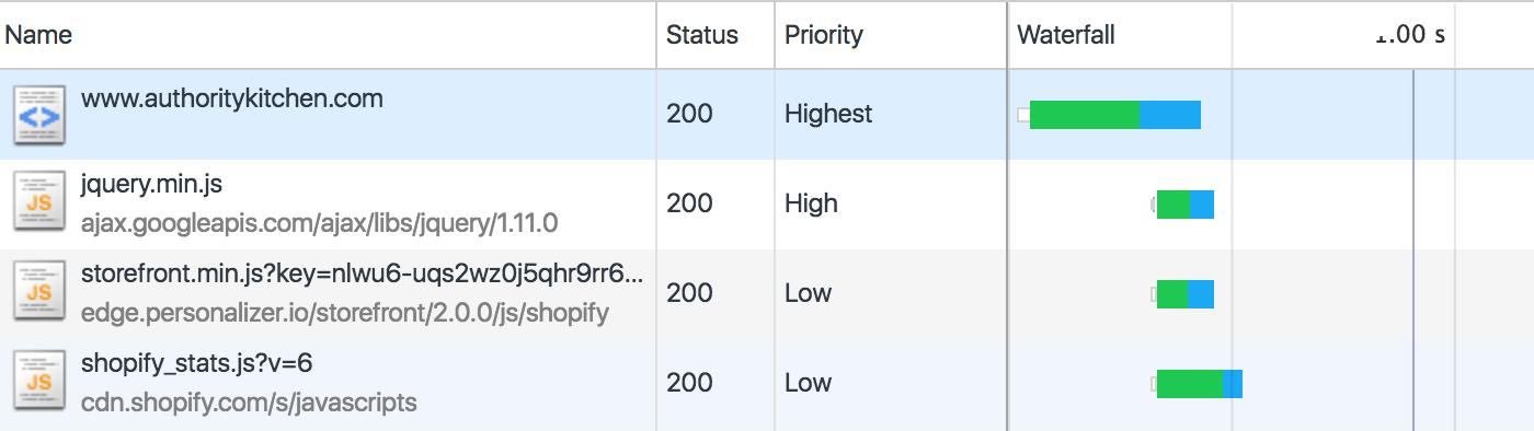 awi speed optimization js waterfall